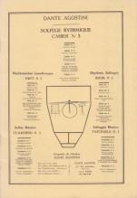 Agostini, D. : Solfeggio ritmico, vol. III: battute semplici e asimmetriche