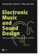 Cipriani, A. - Giri, M. : Musica elettronica e Sound Design. Teoria e Pratica con MaxMSP. Volume I. Prefazione di Alvise Vidolin. Versione in lingua italiana